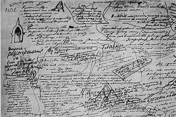 Annotazioni 4°capitolo de I fratelli Karamazov di Dostoevskij